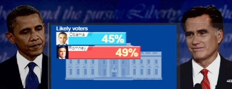 Usa 2012 – Weekly Recap/7